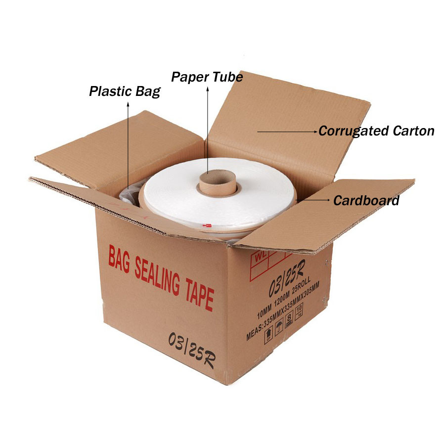 Bag Sealing Tape Packaging